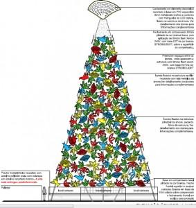 Árvore de Natal PCR 2