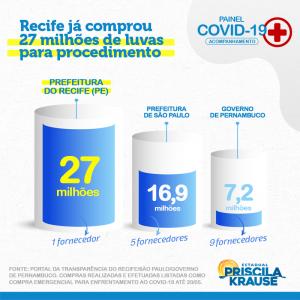 painel-covid-sexta
